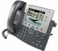 Pozadia pre Cisco IP telefóny s CUCM
